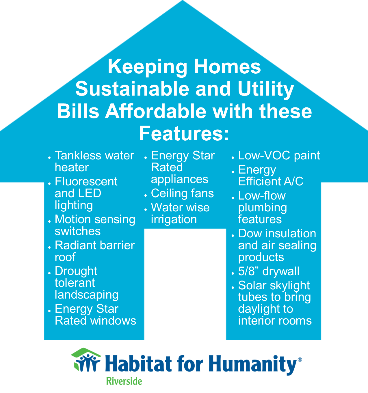 Keeping Homes Sustainable